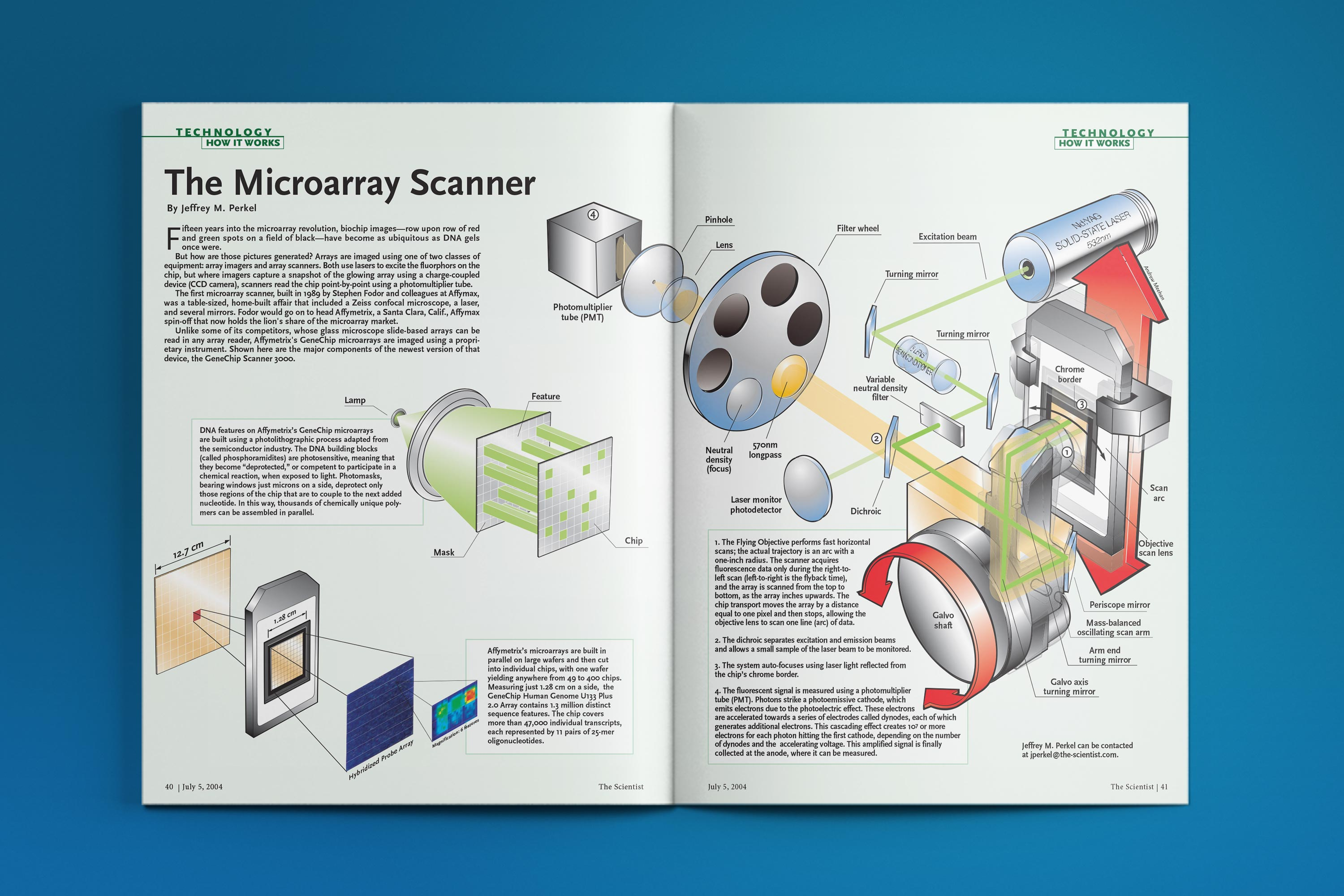 HIW_Microarray Scanner_Mockup